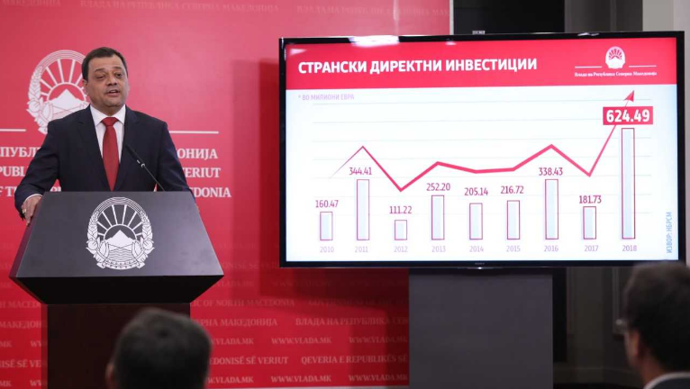 Deputy PM Angjushev expects 2019 rise in FDIs