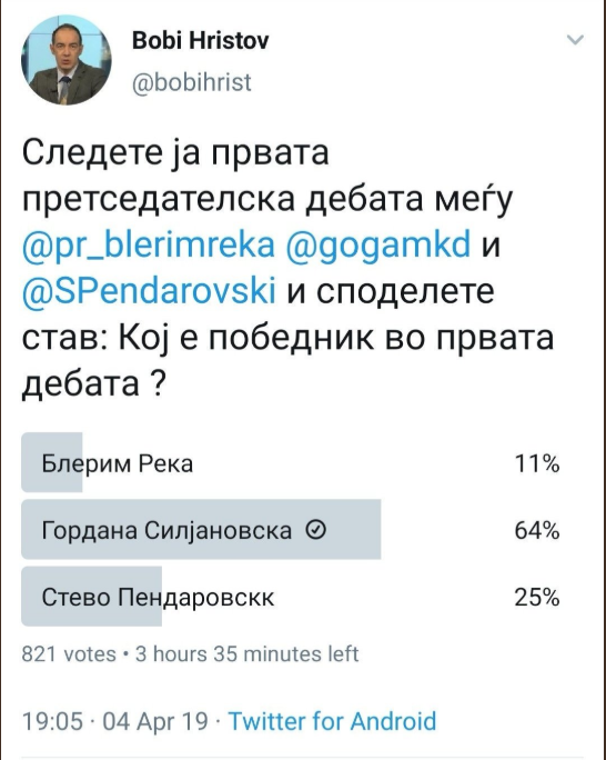 Pro-Government journalist deletes Twitter poll in which Siljanovska trounced Pendarovski