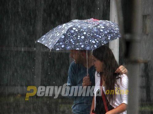 Overcast and rainy weather