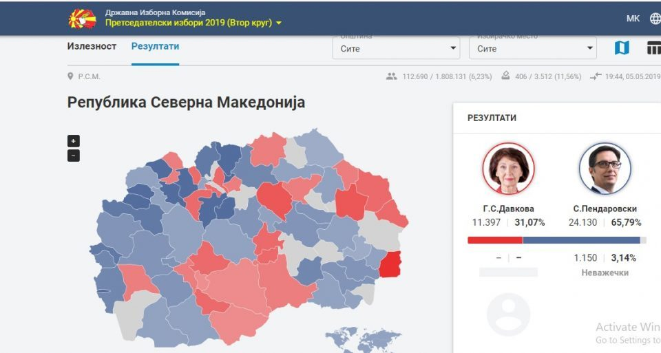 Electoral commissions begins uploading presidential elections results online