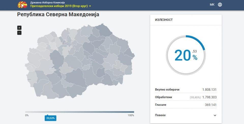 Macedonians vote, Albanians still at home – voter turnout by municipalities until 13 h