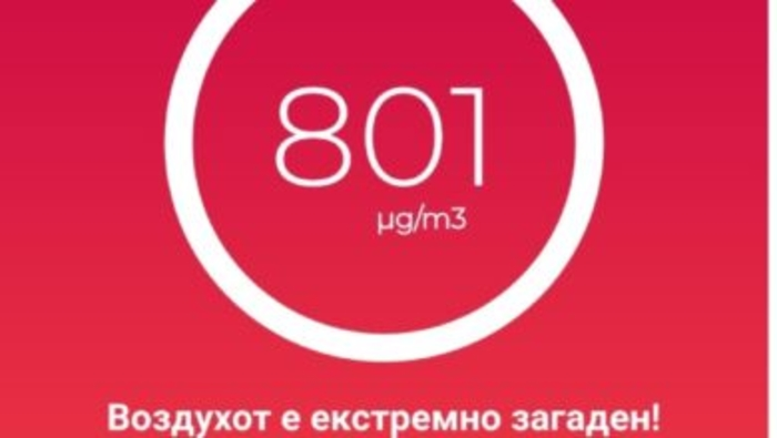 Tetovo had the worst air pollution levels overnight, 20 times over the red line
