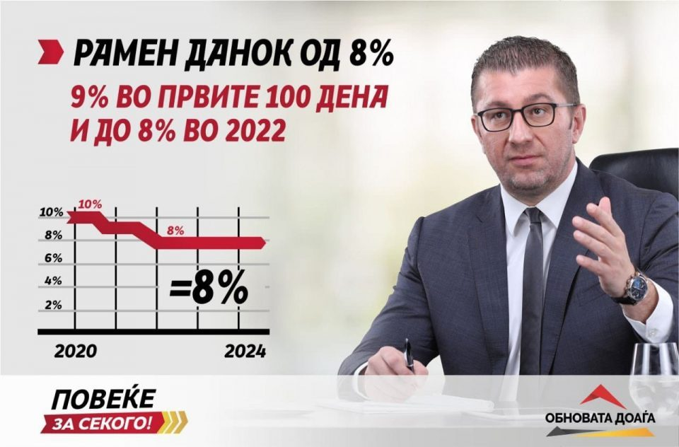 Experts and businessmen optimistic, VMRO-DPMNE will put economy back on right track