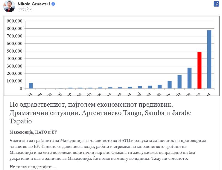Nikola Gruevski blasts Zaev's idea to cut public sector wages