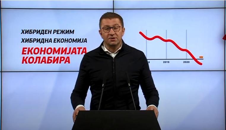 Mickoski: Macedonia is in serious economic decline