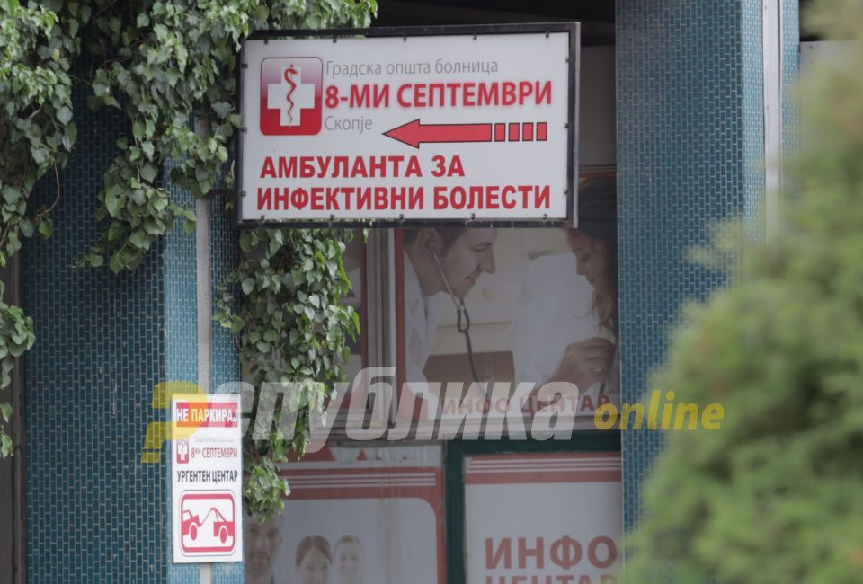 2 patients die, 180 new COVID-19 cases, of which 109 in Skopje