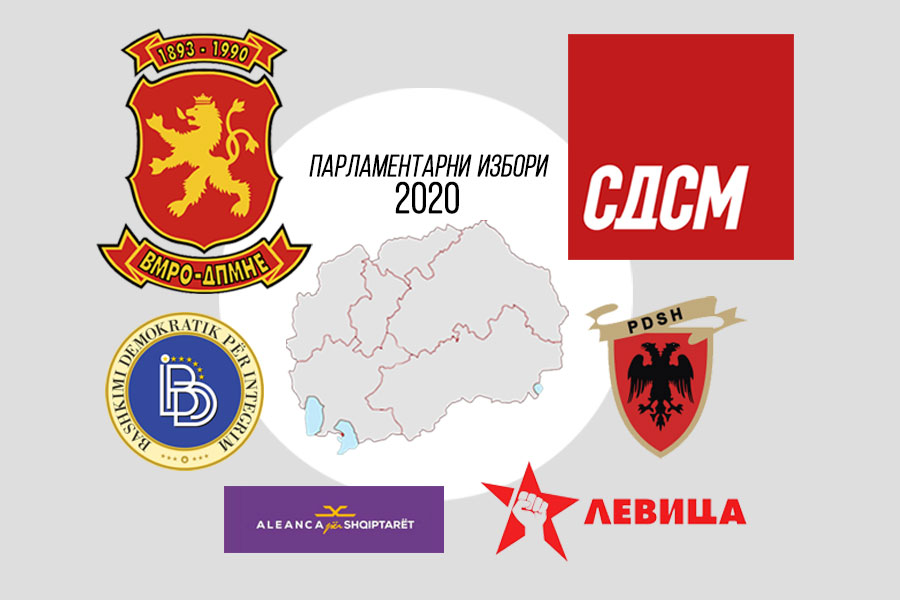 SEC: SDSM – 36.9%, VMRO-DPMNE – 35.9%, DUI – 10.18%