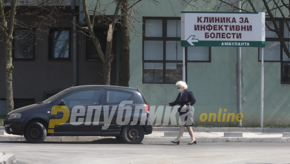 Six Covid-19 deaths reported, Prilep and Delcevo among the worst hit cities with new infections
