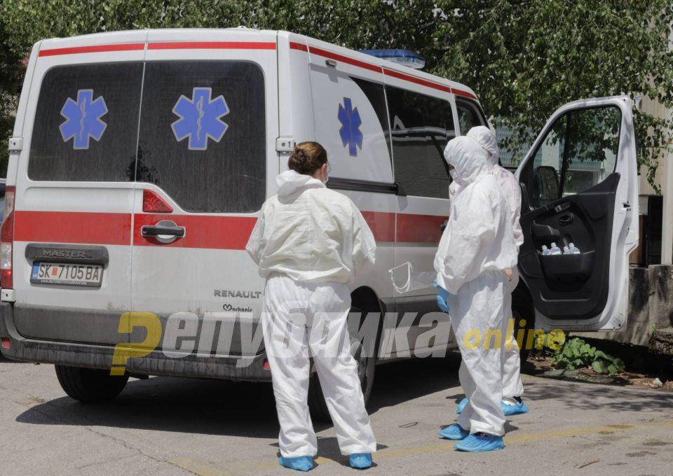 Macedonia breaks daily record: 594 new Covid-19 cases