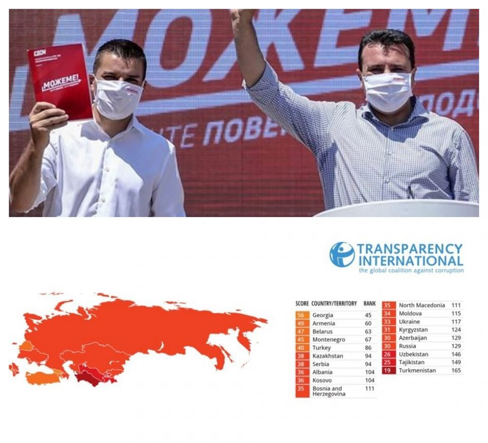 After years of high level corruption scandals, Macedonia drops to its worst ranking in the Transparency International poll