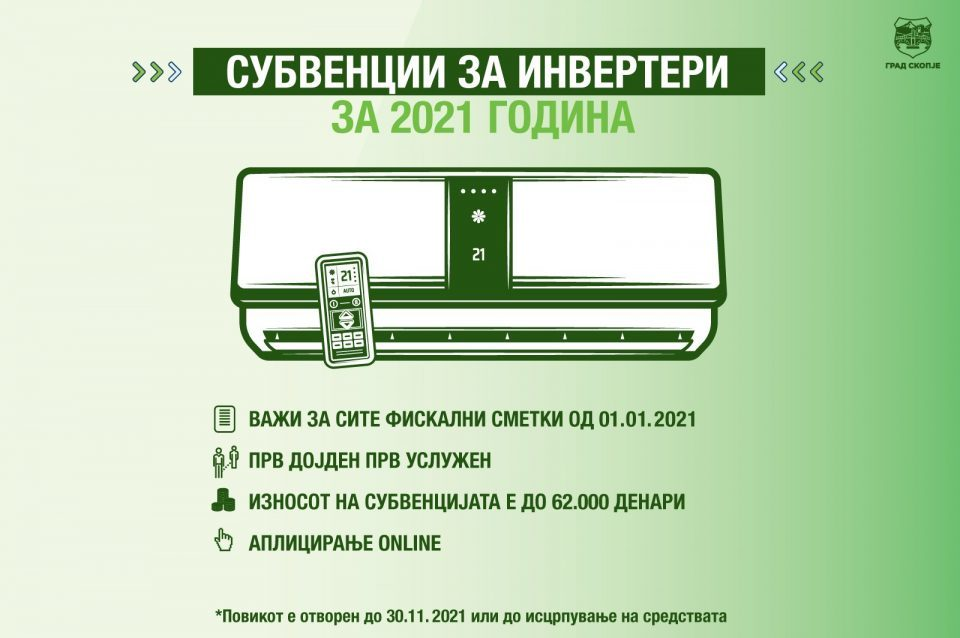 Kolaric: Silegov gave subsidies for inverter air conditioners to people close to him living in the central city area