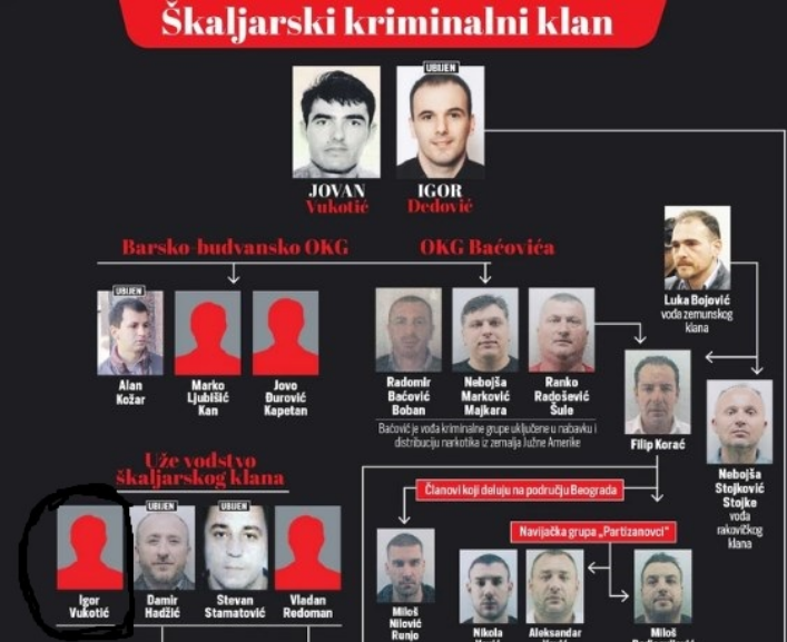 There is not a single photo of Skaljarski gang's Igor Vukotic who has a Macedonian passport: An accountant with the same name had to change his identity