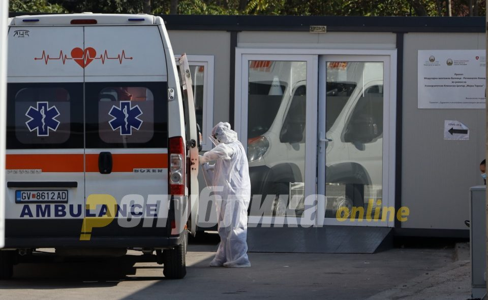 56-year-old patient from Skopje dies, 21 new COVID-19 cases