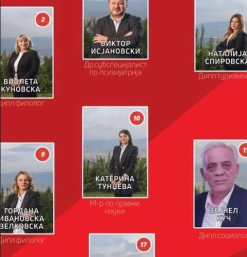 The Tundzev family: The father is chief forensic expert of the Prosecution, the daughter is a SDSM councilor